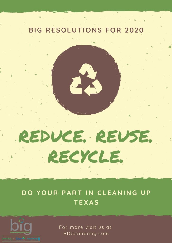Green Brown Grunge Eco Friendly Recycling Poster